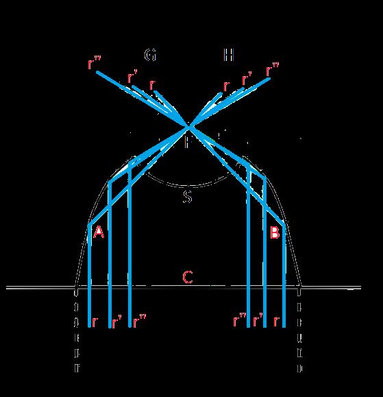 Wenham's parabolische reflector
