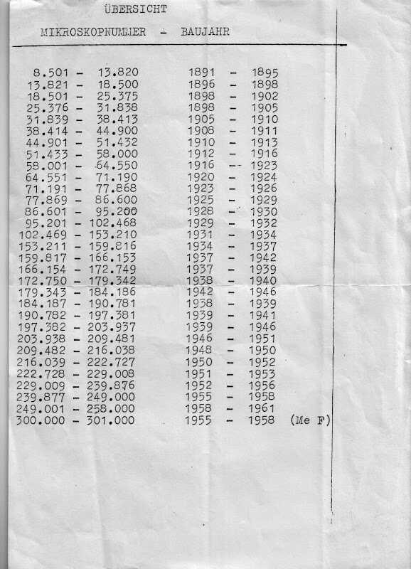 Reichert microscope serial mumbers - Reichert microscoop serienummers - Reichert mikroskopnummer